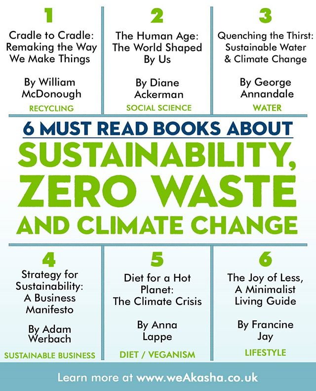 For all the book worms out there, here's 6 books that will change your perspective on environmentalism 💚🌏 _⠀⠀⠀⠀⠀⠀⠀⠀⠀ Tag a friend who loves to read 👇🏼