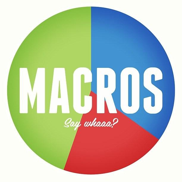 Macros.jpg