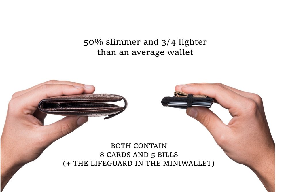 Miniwallet vs average.jpg