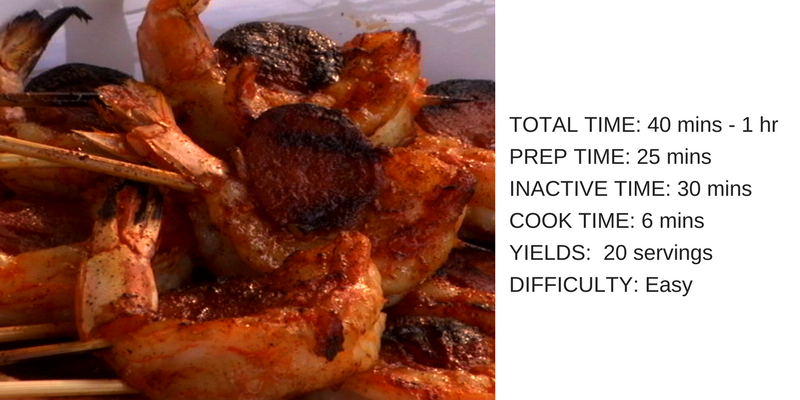 TOTAL TIME_PREP TIME_INACTIVE TIME_COOK TIME_YIELDS_ DIFFICULTY_ (4).png