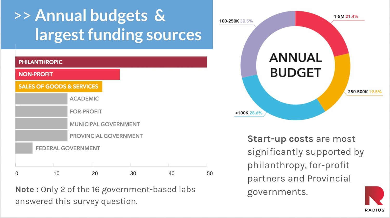 budgets.jpeg