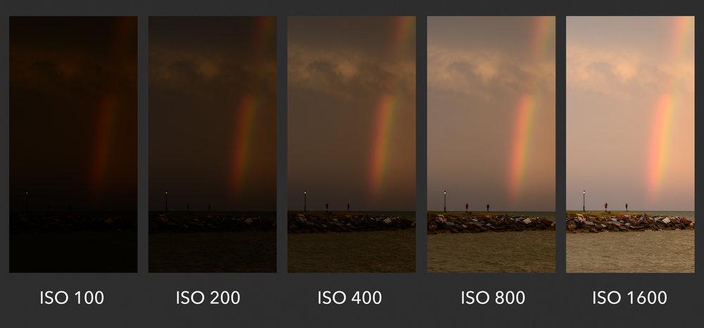 ISO-brightness-chart.jpg