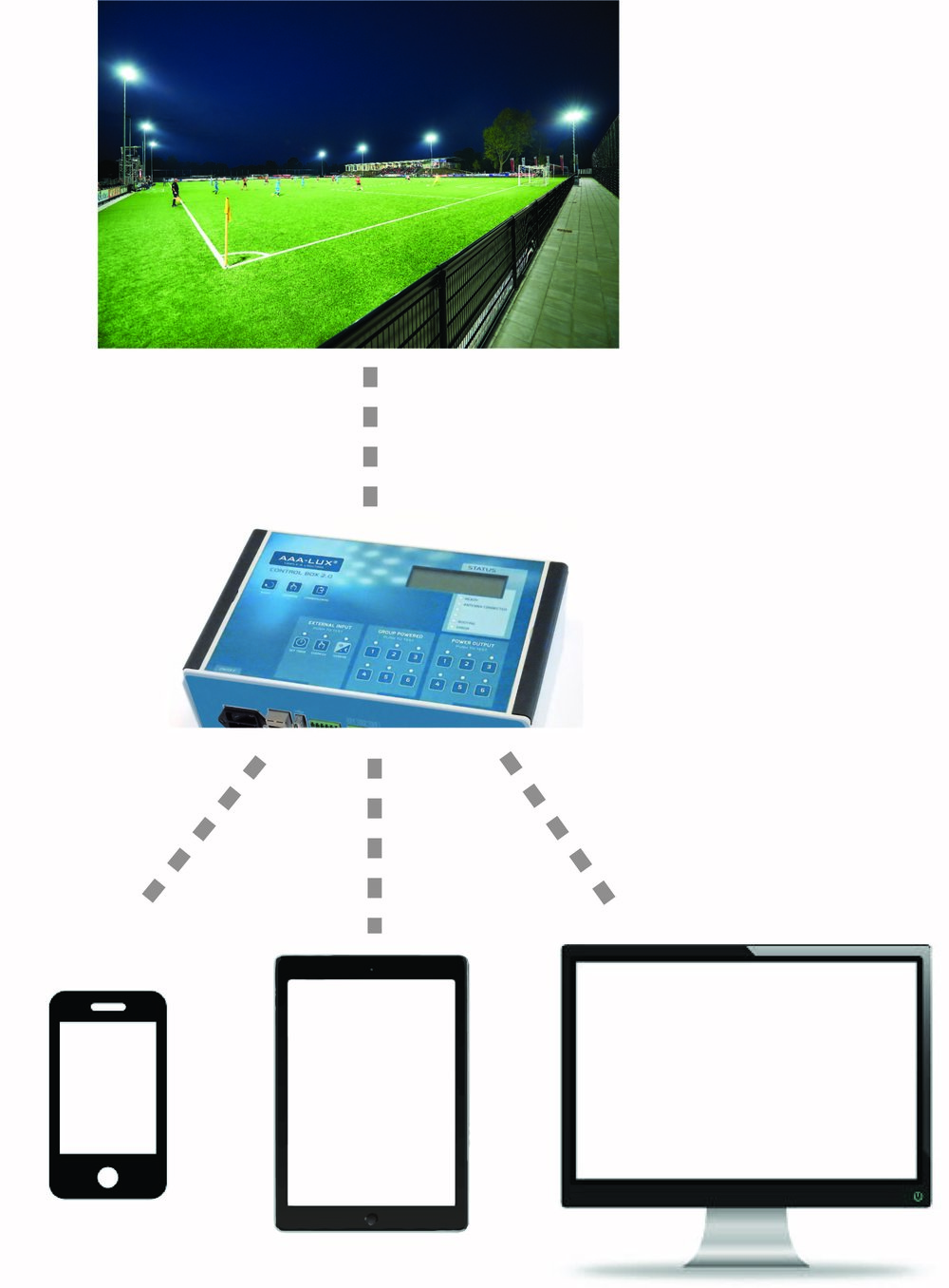 Lighting Control Management System - Wireless Controls