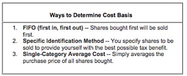 cost basis.png