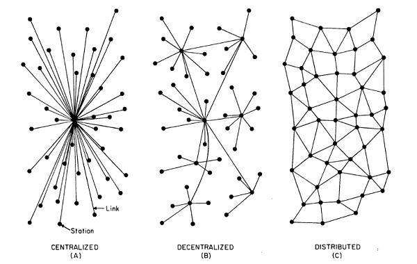 Types of networks.jpeg