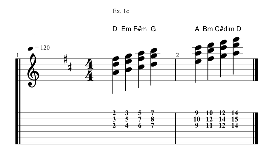 Lessons Fuzz Files