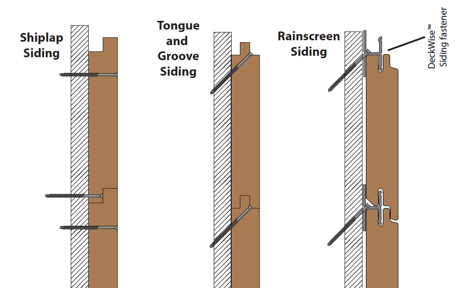 Ipe-Siding_diagram
