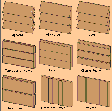 siding-wood-types-diagram