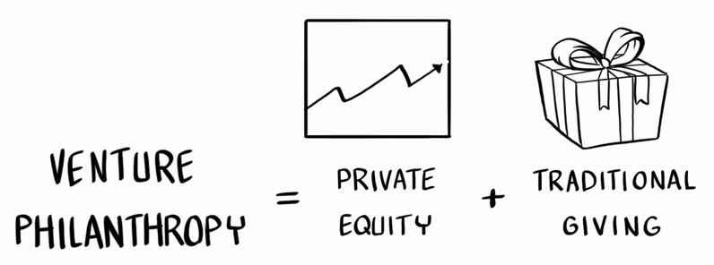 Venture Philanthropy_equals.jpg