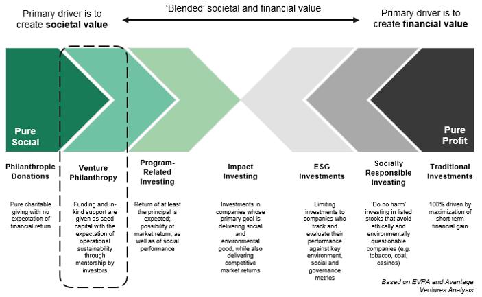 spectrum-of-investing_v2.png