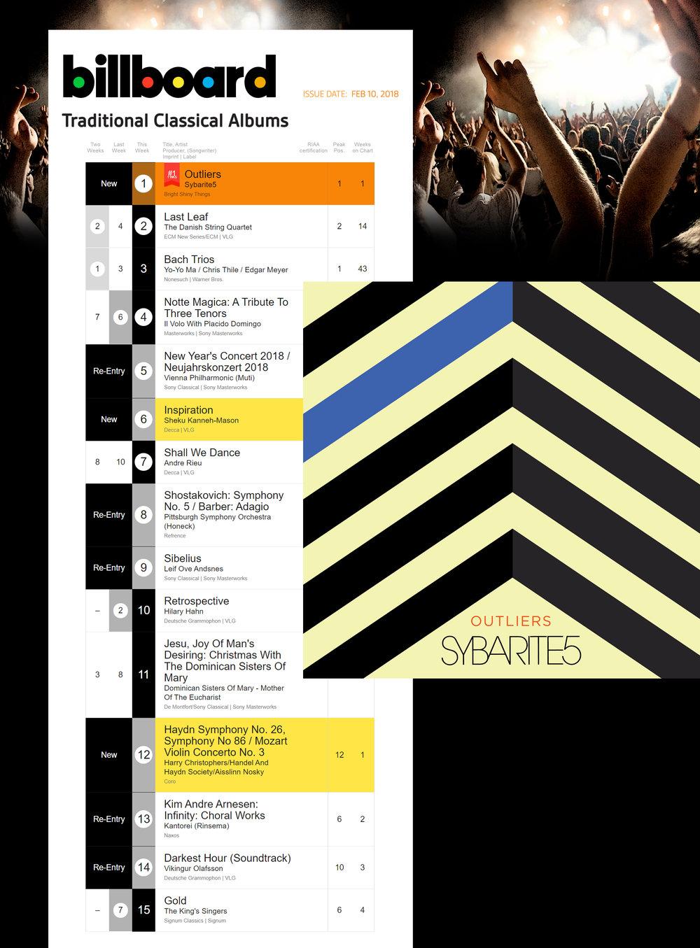 2017_WK52_IHM_BB_Charts_300dpi_Sybarite5 (2).jpg