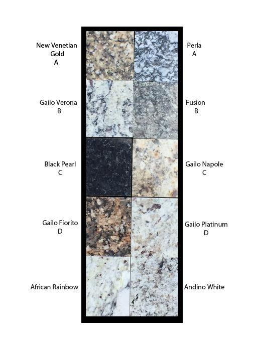 Granite Countertop Materials