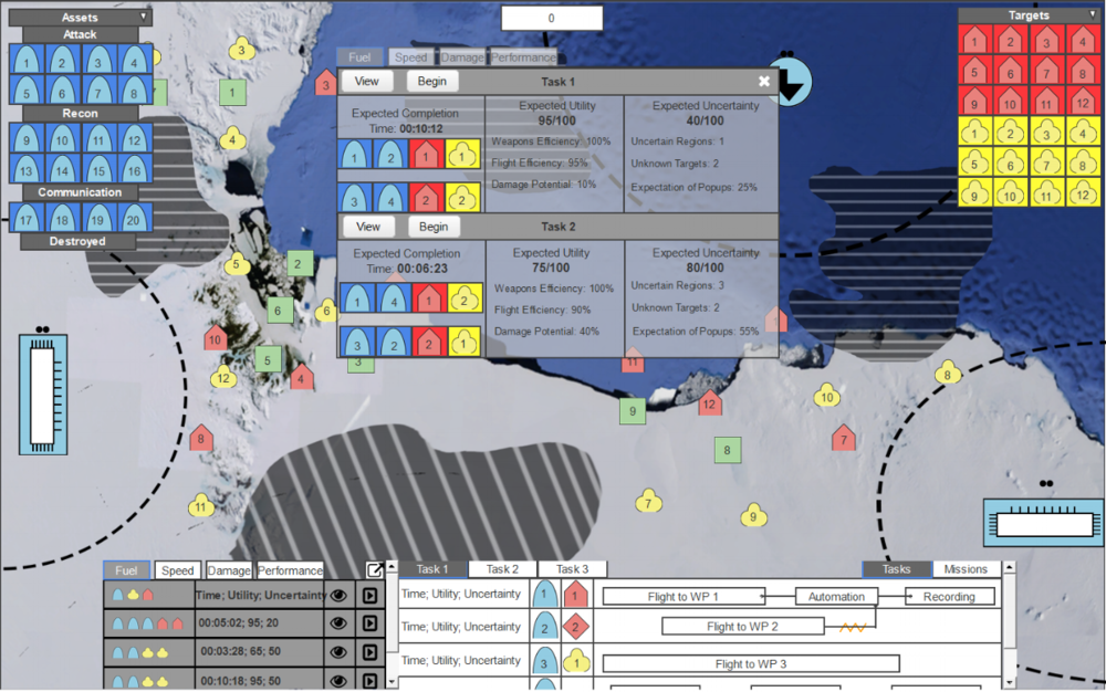 This simulation platform was designed to reduce theoretical operator workload when attempting to manage and manipulate greater than 50 remote mobile assets. It allows for a wide variety of simulations to be created, imported and run for evaluation and post-mission analysis.