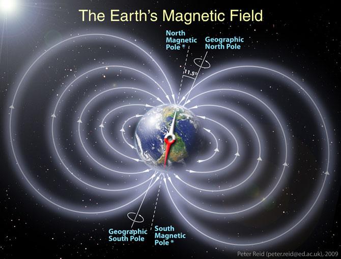 MagneticPole1.jpg