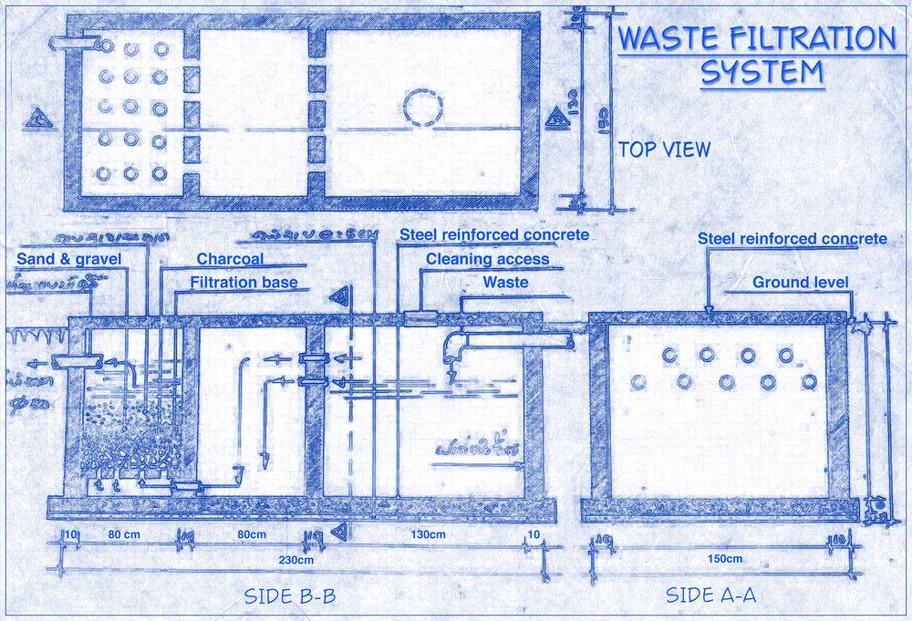 waste_filtration_16477711330_o.jpg
