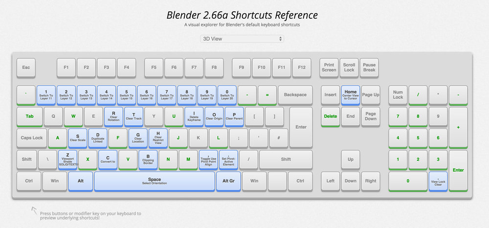 blender-shortcuts