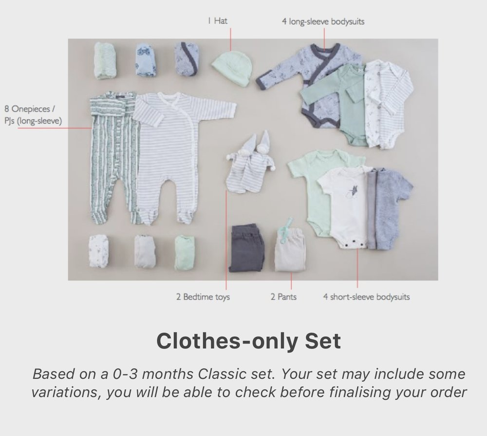 Upchoose: Clothes-only set items
