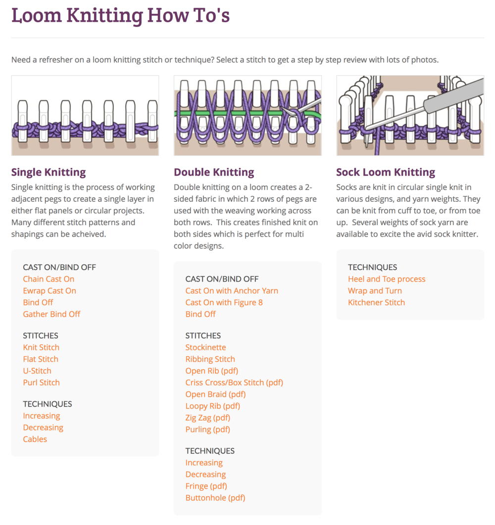 While Knittingboard, one of the best online loom knitting resources, provides a lot of information, it was not helpful for me to learn.