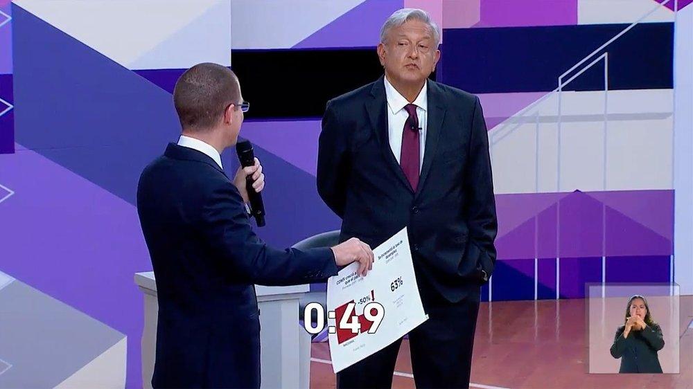 Ricardo Anaya y Andrés Manuel López Obrador