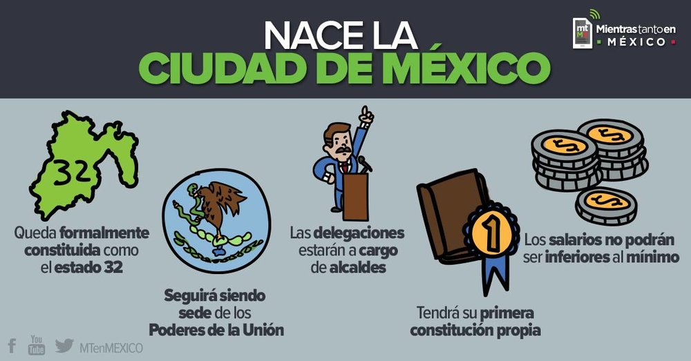 Foto vía: Mientras Tanto En México