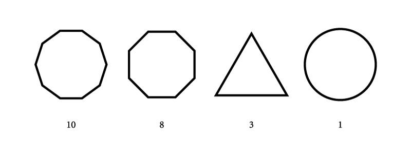 formas.jpg