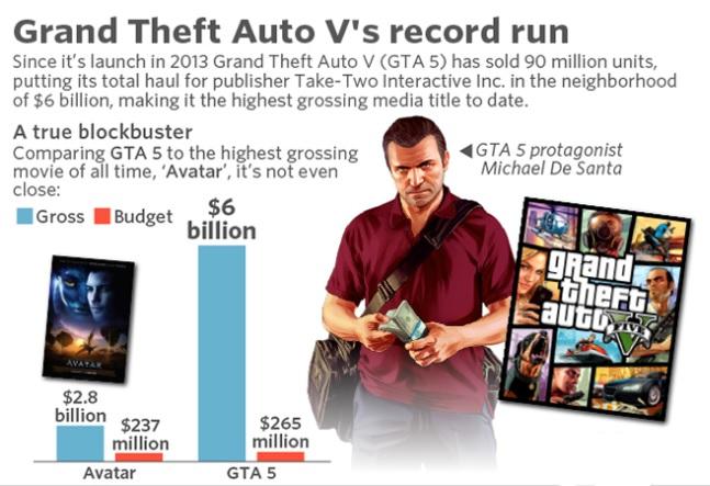 Imagen por: USgamer