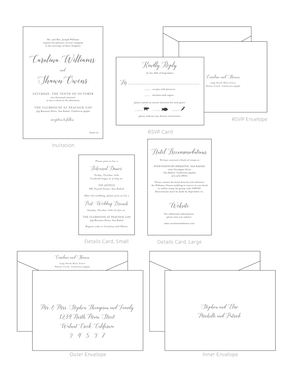 Anatomy of a Wedding Invitation Suite by Just Jurf_Anatomy of Invitation Suite.png