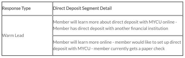 Table 3 - Direct Deposit Segment Detail