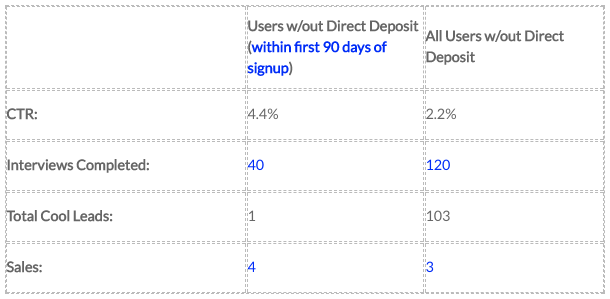 Direct Deposit Campaign Comparison