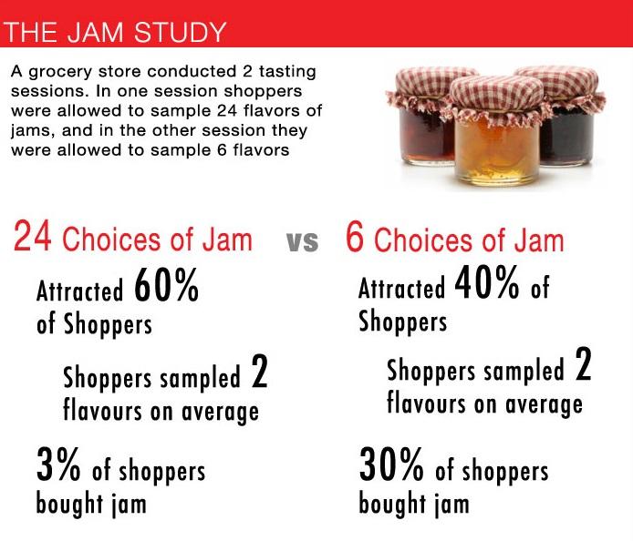 jam-study-results.jpg