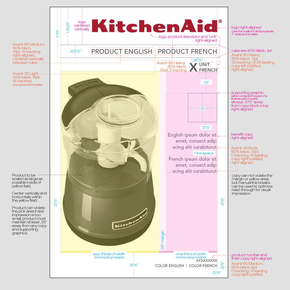 KitchenAid-Packaging-Messaging.jpg