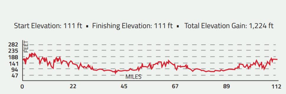 Taken from: http://www.ironman.com/triathlon/events/americas/ironman/texas/course.aspx#axzz5Eh23ReT4