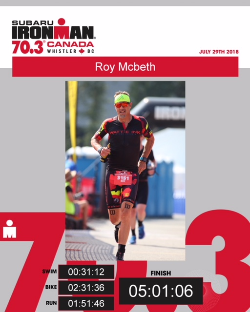 Coach_Terry_Wilson_Pursuit_of_The_Perfect_Race_IRONMAN_Canada_70.3_Roy_McBeth_Olympic_Rings_Wattie_Hit_Squad_Official.JPG