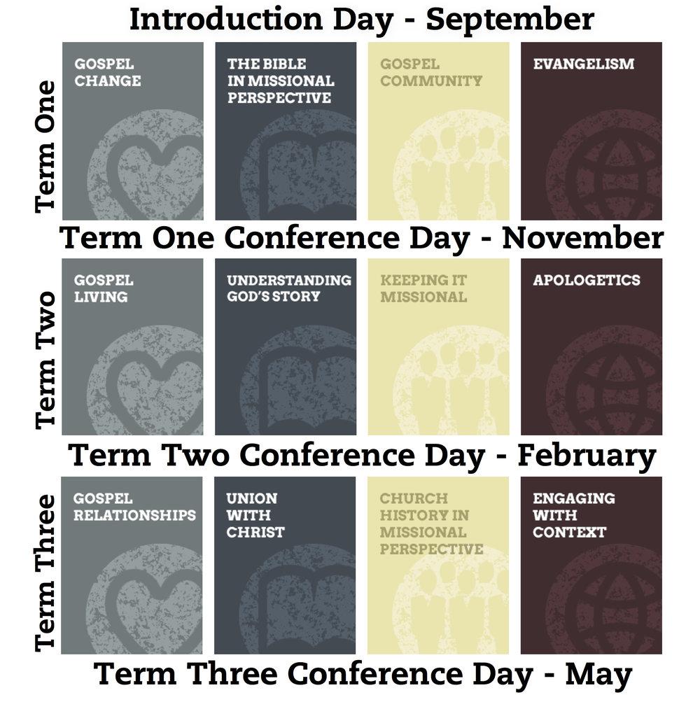 2014-Curriculum-Grid-FY.jpg