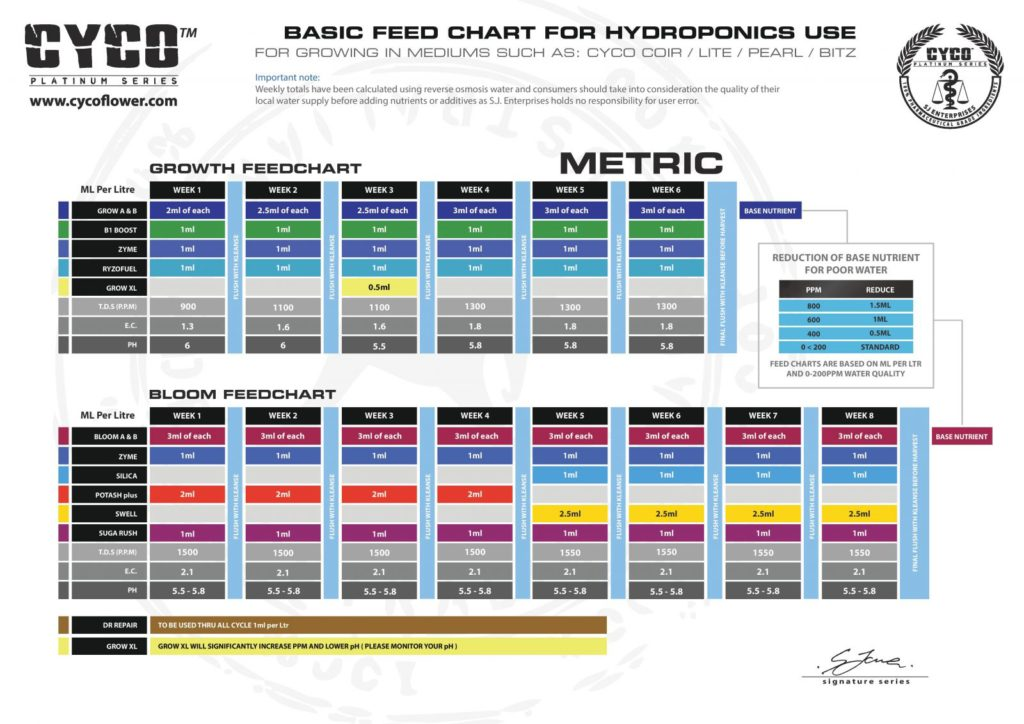 metric-basic-feedchart-page-001(1)
