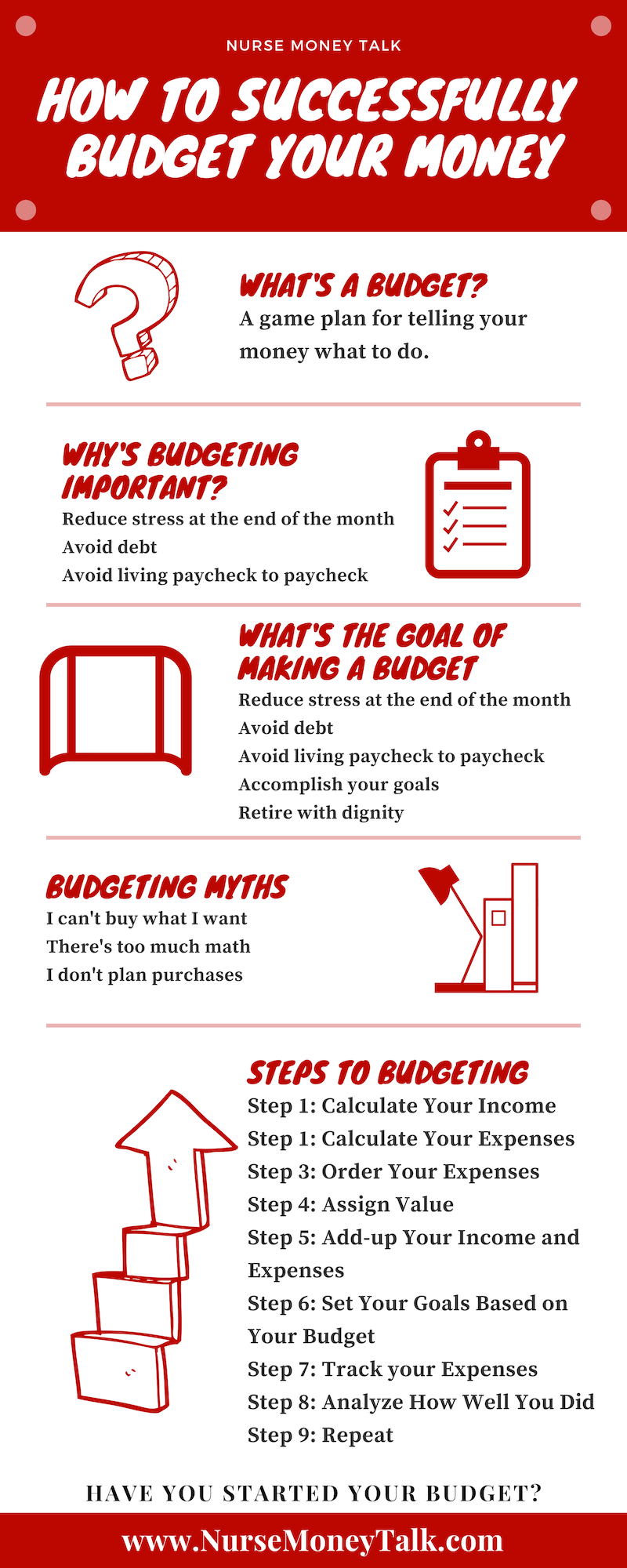 """From""""How to Successfully Budget your Money like a Nurse""""  This is an infographic detailing the blog post."""
