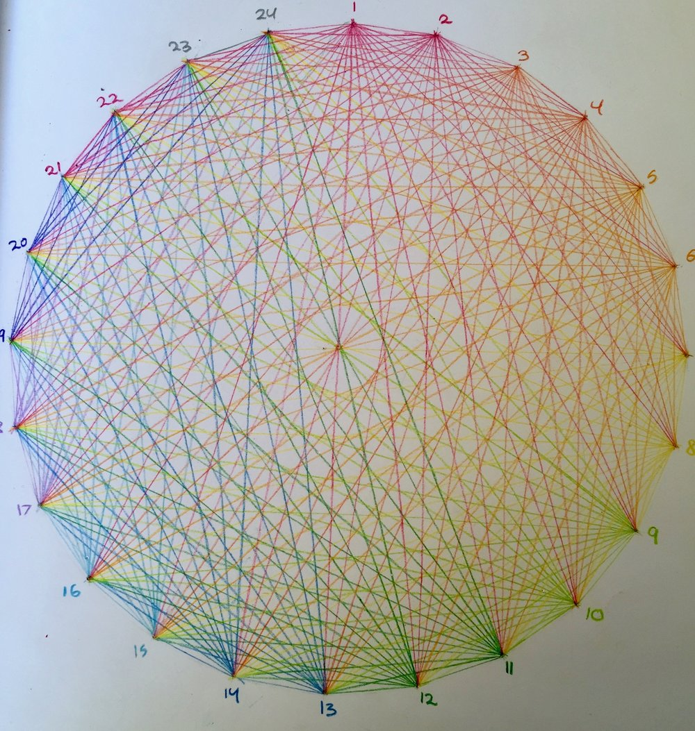 A complex compass drawing from a thematic unit on Geometry