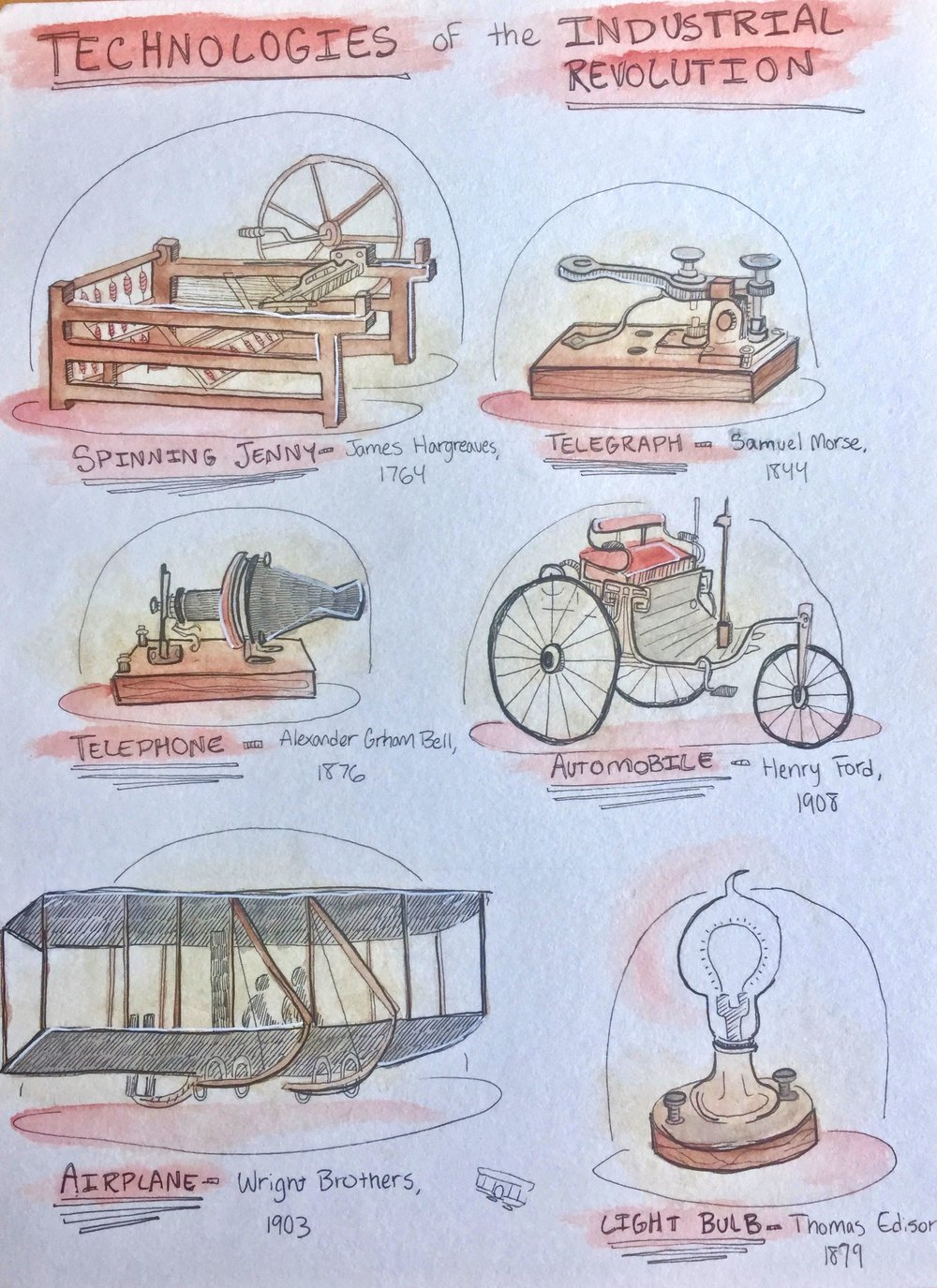Diagrams, charts and illustrations are included in the Thematic Lesson book
