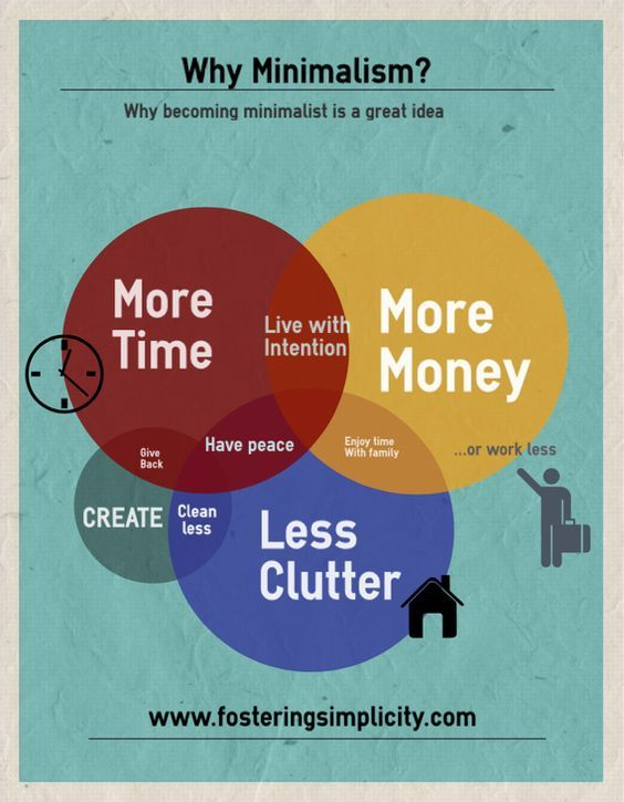 Live simply and reduce the clutter to save time and money.