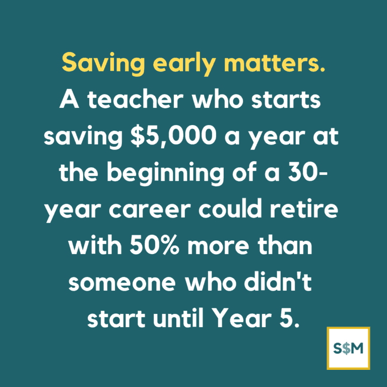From Smart Money Mamas: Saving early can mean a whole lifestyle difference.
