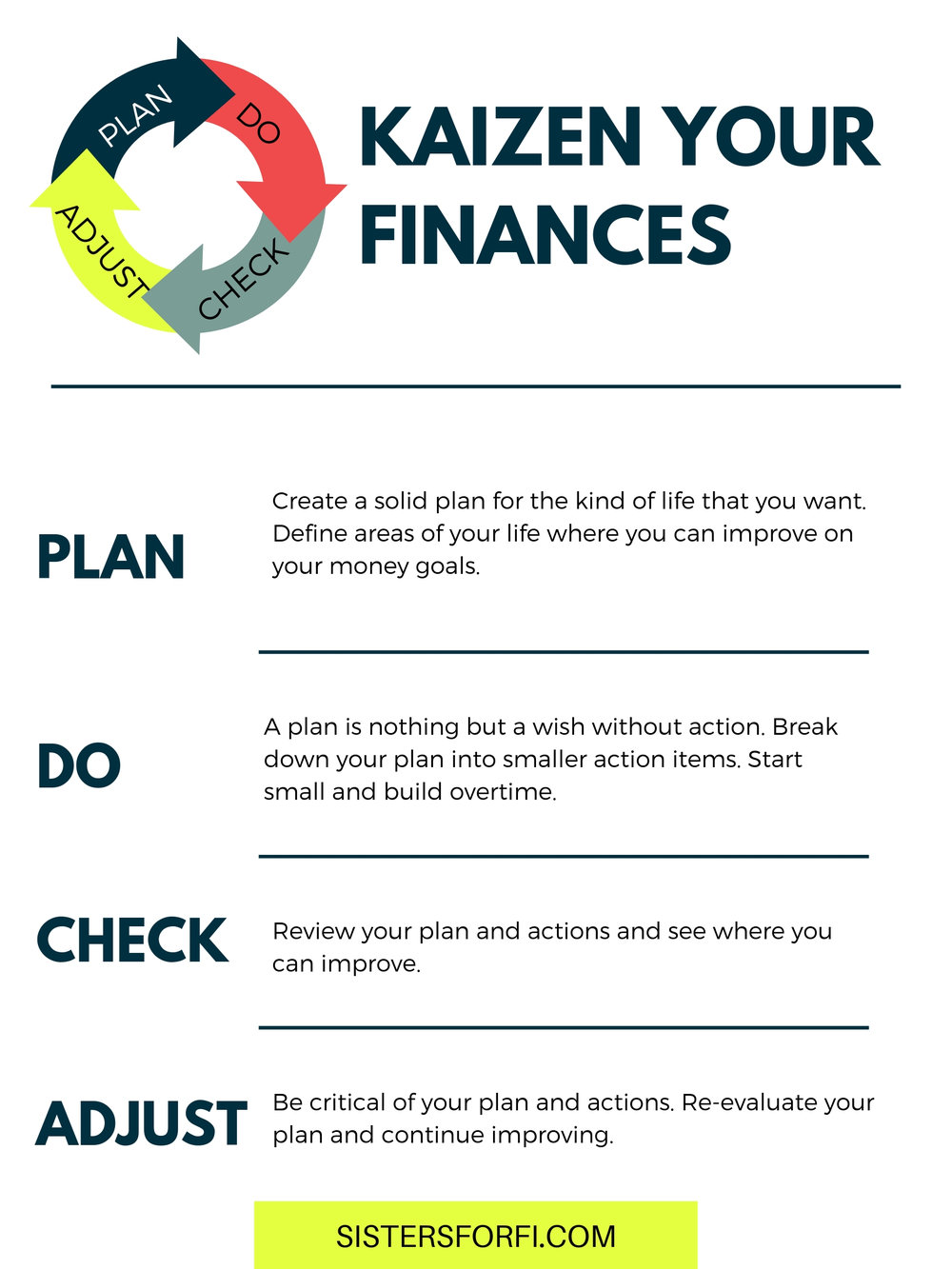 sisters-for-fi-kaizen-your-finances.jpg