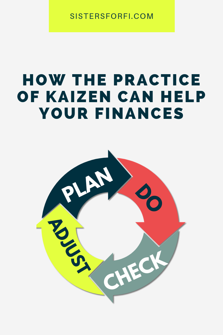 How the Practice of Kaizen Can Help Your Finances