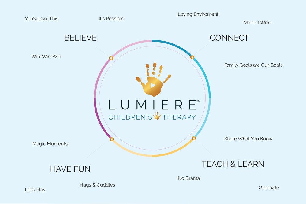 Lumiere Core Values.jpg