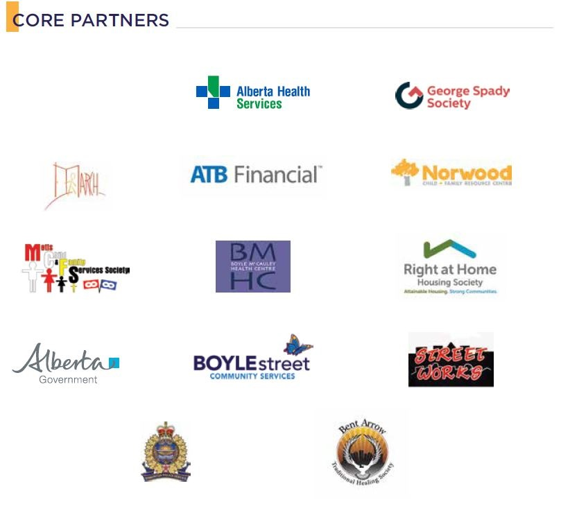 Core Partnership:   Alberta Health Services – Addictions & Mental Health, Alberta Health, Alberta Supports, Alberta Health Services – Primary Health Care Branch, Alberta Seniors and Housing, Alberta Community and Social Services, Alberta Indigenous Relations, ATB Financial, Bent Arrow Traditional Healing Society, Boyle McCauley Health Centre, Boyle Street Community Services, City of Edmonton, Edmonton and Area Child and Family Services, Edmonton Police Service, George Spady Society, Inner City Health and Wellness Program, Royal Alex Hospital, Metis Child and Family Services, Streetworks, Right at Home Housing Society, Norwood Child and Family Centre    Associate Partners:    E4C, John Howard Society, Edmonton Public Library,  Edmonton Mennonite Centre for Newcomers and iHuman.