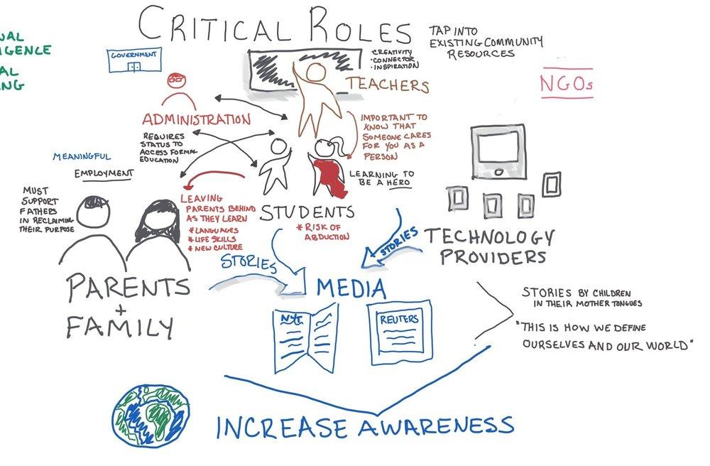GPF Critical roles.jpg