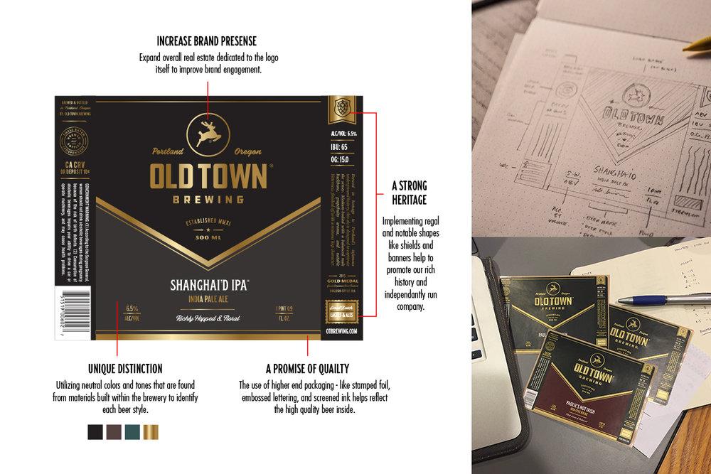 Creatives In Craft Beer With Jordan Wilson Designs Hopstories