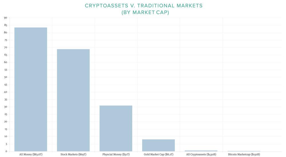 Market-Cap-Comparison.jpg