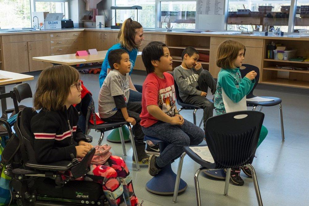 Vancouver School Programs Class Activities