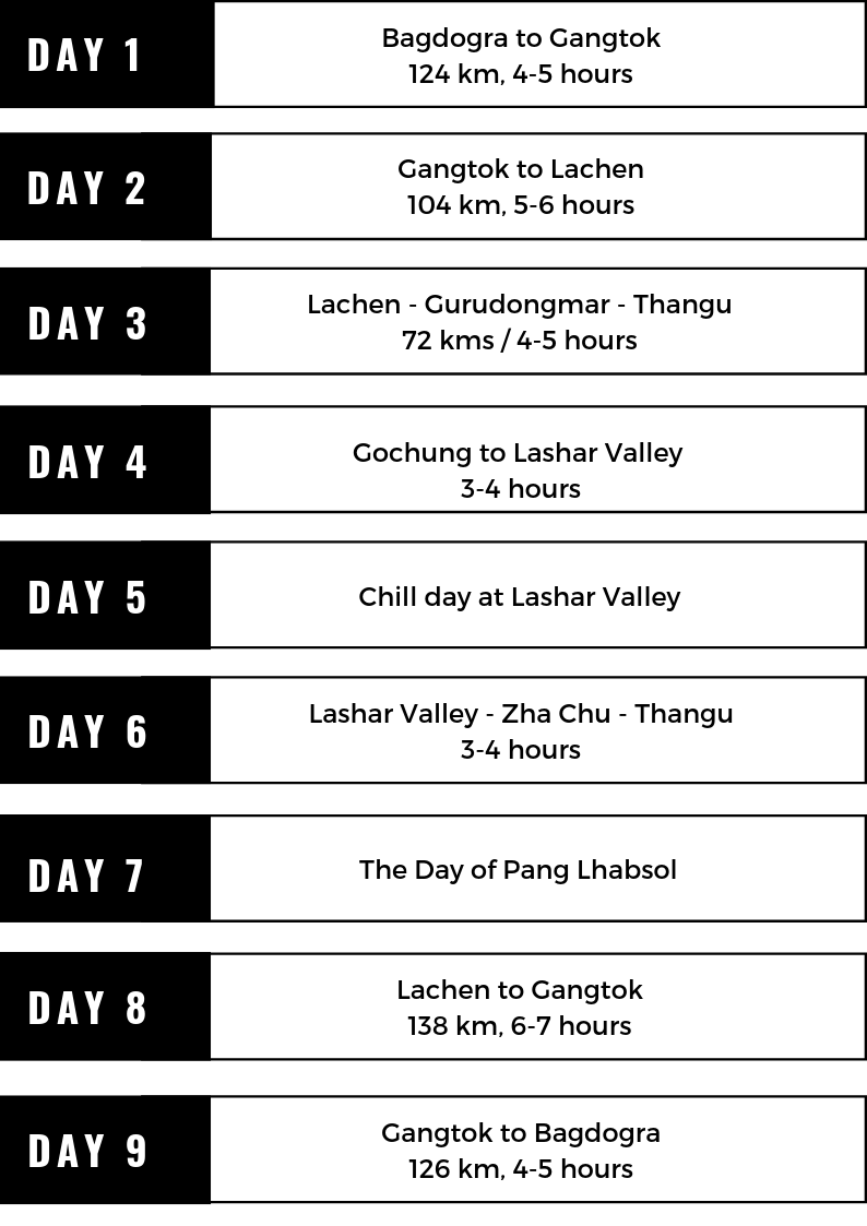 Pang Lhabsol Day by Day.png