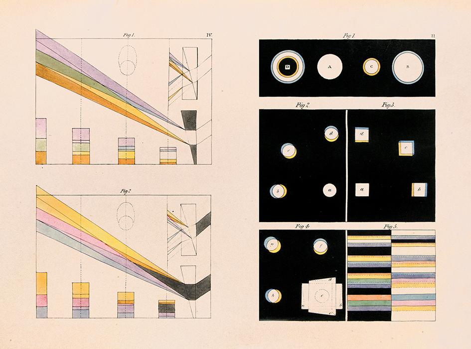 Light Spectrum - Goethe's Theory of Colours - print WEB.jpg